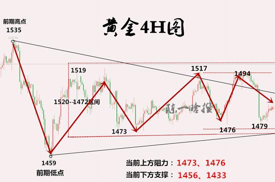 11.12行情�D_成品_550.png